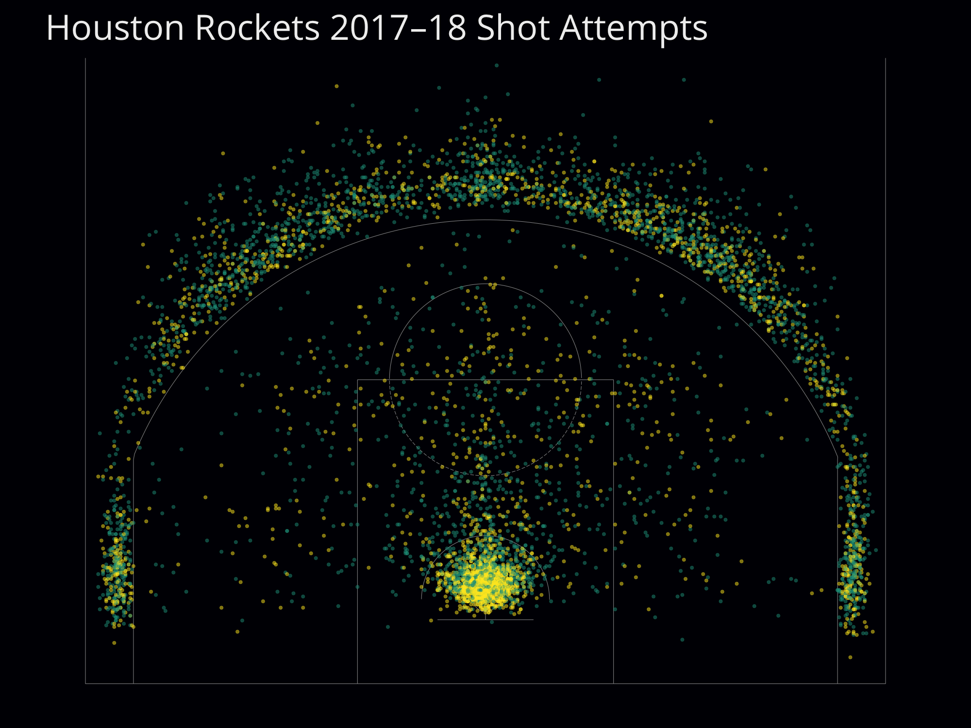 rockets shot map