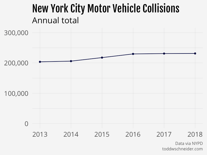nyc collisions